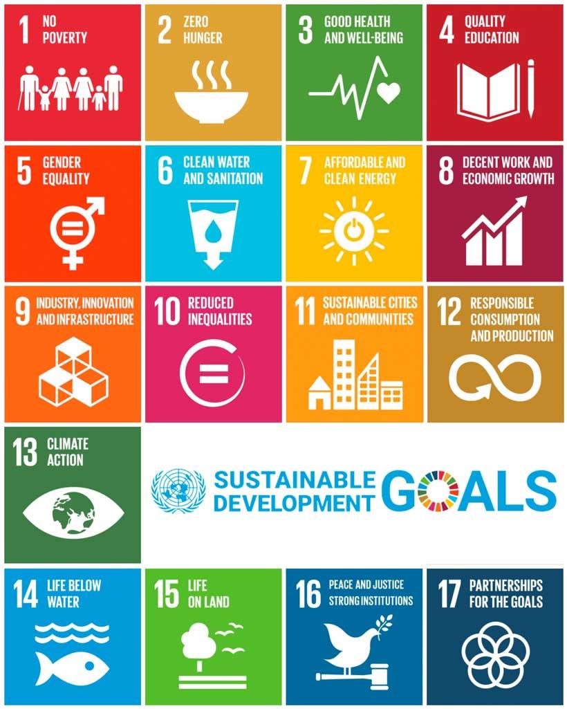 SchoneVloeren onderneemt duurzaam conform de sustainable development goals
